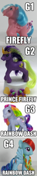 Size: 392x1842 | Tagged: comparison, firefly, g1, g2, g3, irl, photo, prince firefly, rainbow dash, rainbow dash (g3), safe, toy
