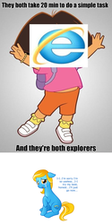 Size: 472x944 | Tagged: browser ponies, dora the explorer, internet browser, internet explorer, oc, oc:internet explorer, oc only, safe