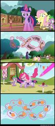 Size: 974x2216 | Tagged: safe, artist:jorjeade, angel bunny, fluttershy, pinkie pie, spike, twilight sparkle, beaver, mouse, rabbit, raccoon, squirrel, comic, orangified