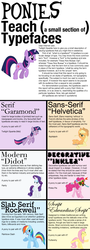 Size: 900x2500 | Tagged: applejack, artist:skeptic-mousey, fluttershy, pinkie pie, poster, rainbow dash, rarity, safe, twilight sparkle, typefaces, typography