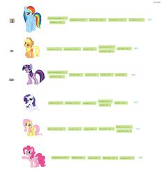 Size: 1448x1551 | Tagged: safe, applejack, fluttershy, pinkie pie, rainbow dash, rarity, twilight sparkle, appledash, applepie, appleshy, female, flarity, flutterdash, flutterpie, grin, lesbian, mane six, pinkiedash, raridash, rarijack, rarilight, raripie, shipping, shipping chart, sitting, smiling, twidash, twijack, twinkie, twishy