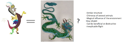 Size: 1518x570 | Tagged: safe, discord, draconequus, chinese dragon, speculation