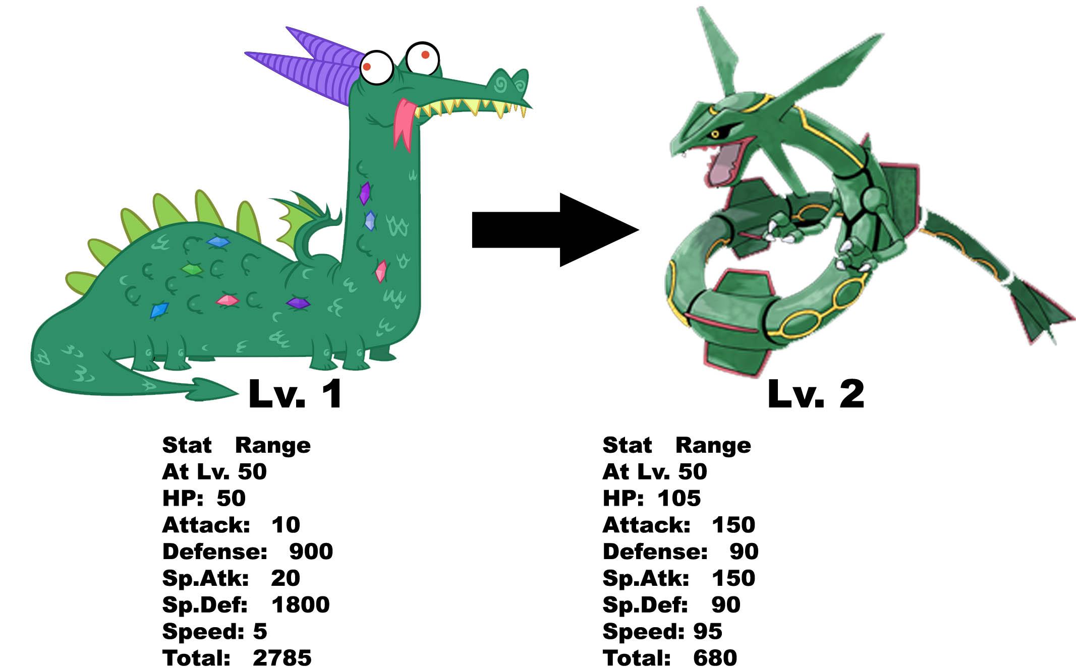 Rayquaza Evolution Chart | www.pixshark.com - Images ...