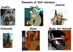 Size: 1024x724 | Tagged: claudandus, discord, elements of disharmony, felidae, ginga densetsu weed, ham egg, jungle emperor leo, king sombra, meme, safe, vervain, watership down