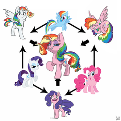 Size: 1500x1500 | Tagged: safe, artist:atryl, pinkie pie, rainbow dash, rarity, alicorn, pony, arrow, colored eyelashes, female, fusion, fusion diagram, hexafusion, lesbian, pinkiedash, rainbow lashes, raridash, raripie, shipping, xk-class end-of-the-world scenario