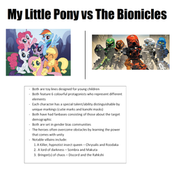 Size: 1292x1250 | Tagged: applejack, bionicle, comparison, fluttershy, lego, mane six, pinkie pie, rainbow dash, rarity, safe, toa, twilight sparkle
