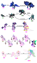 Size: 1576x2686 | Tagged: safe, diamond tiara, nightmare moon, princess celestia, princess luna, queen chrysalis, twilight sparkle, oc, alicorn, changeling, changeling queen, nymph, pony, unicorn, alicorn amulet, changeling guard, changeling officer, chart, ethereal mane, evolution, evolution chart, female, filly, filly twilight sparkle, foal, mare, pink-mane celestia, pokémon, simple background, starry mane, tiara ultima, twilight sparkle (alicorn), unicorn twilight, white background, woona