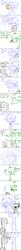 Size: 378x4561   Tagged: safe, artist:php27, artist:the weaver, oc, oc only, oc:ice pack, human, zebra, comic, tsundere