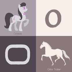 Size: 1024x1024   Tagged: safe, artist:citron--vert, octavia melody, horse, alphabet, o, orlov trotter, text