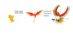 Size: 792x360 | Tagged: safe, peewee, philomena, ho-oh, phoenix, evolution, evolution chart, phoenix chick, pokémon, ponylution bundle