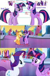 Size: 500x752 | Tagged: safe, edit, screencap, applejack, rarity, twilight sparkle, equestria girls, analysis, comparison, height, height difference, size chart, size comparison, size difference, twilight sparkle (alicorn)