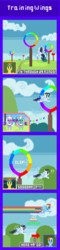 Size: 440x1820 | Tagged: safe, artist:zztfox, lilac sky, rainbow dash, soarin', spitfire, spring step, sunlight spring, rainbow falls, cheerleader, comic, pie, pixel art, star fox