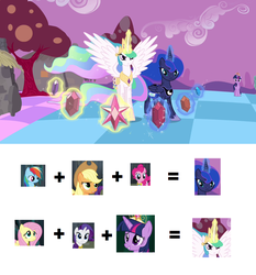Size: 1280x1376 | Tagged: alicorn, applejack, chart, element of generosity, element of honesty, element of kindness, element of laughter, element of loyalty, element of magic, elements of harmony, female, fluttershy, mane six, mare, pinkie pie, pony, princess celestia, princess luna, princess twilight sparkle (episode), rainbow dash, rarity, safe, twilight sparkle, twilight sparkle (alicorn)