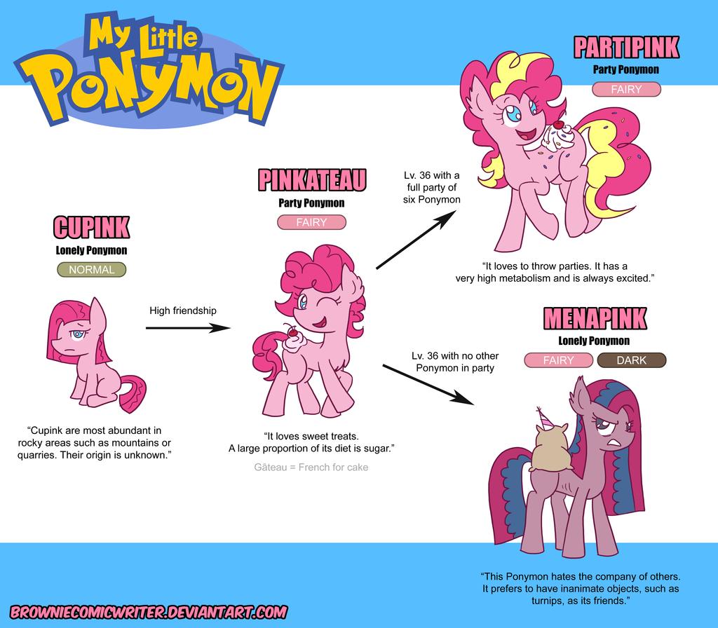 1001319 Artist Browniecomicwriter Frosting Evolution Chart Madame Leflour My Little Ponymon Pinkamena Diane Pie