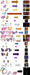 Size: 798x2000   Tagged: safe, artist:itoruna-the-platypus, applejack, dinky hooves, discord, fluttershy, master kenbroath gilspotten heathspike, pinkie pie, pipsqueak, rainbow dash, rarity, spike, sweetie belle, twilight sparkle, alicorn, pony, g3, animatronic, apple, balloon boy, bonnie, chica, comparison, corrupted, corrupted twilight sparkle, cupcake, dark magic, endoskeleton, female, filly, five nights at freddy's, five nights at freddy's 2, foxy, freddy fazbear, g3 to g4, generation leap, golden applejack, golden freddy, magic, mangle, mare, marionette, paper, paper doll, paper plate, pinkamena diane pie, puppet, rainbow cupcake, rainbow power, rainbow power-ified, shadow, skeleton, the never ending chart of pizza, the never ending chart of ponies, the puppet, toy bonnie, toy chica, toy freddy, twilight sparkle (alicorn), zap apple, zap apple cupcake