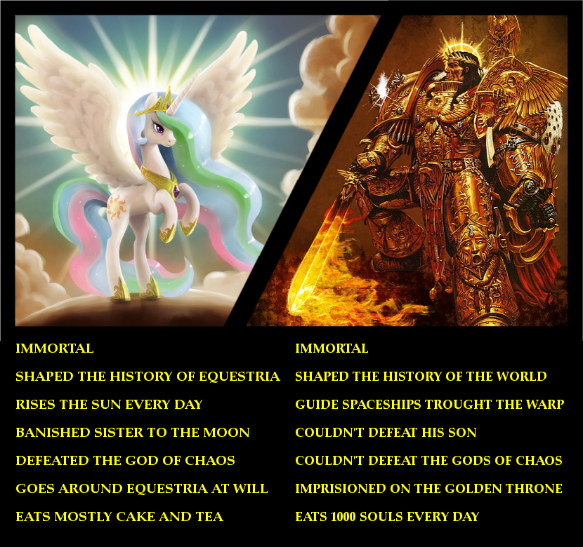 8 Fictional Religions We Would JoinWarhammer 40k Chaos Gods Fanfiction
