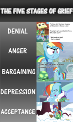 Size: 1200x2006 | Tagged: safe, edit, edited screencap, screencap, rainbow dash, tank, tanks for the memories, angry, caption, comic, denial, depression, discovery family logo, do i look angry, fridge brilliance, mind blown, screencap comic