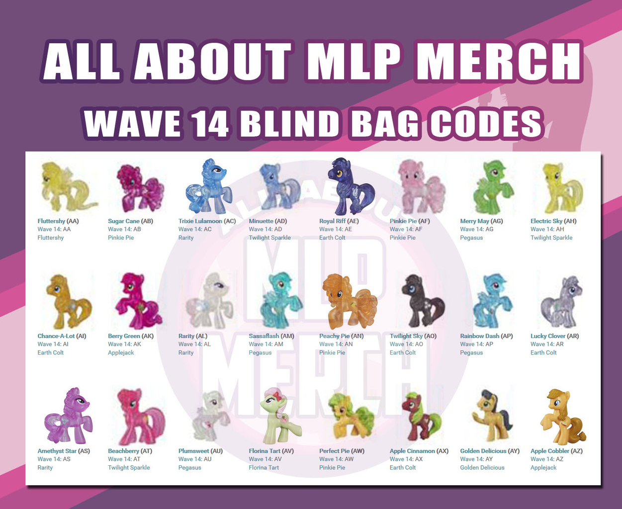 Mlp Blind Bags Wave 22 Codes Bag Photos And Wallpaper Hd
