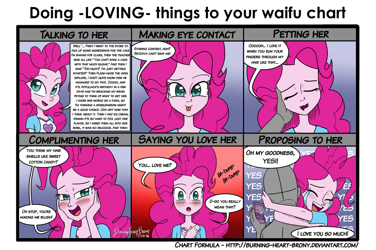 1068088 artistburning heart brony blushing chart crying doing 1068088 artistburning heart brony blushing chart crying doing loving things equestria girls humanized meme oc ocanon pinkie pie safe geenschuldenfo Image collections