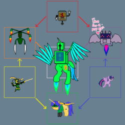 Size: 400x400 | Tagged: safe, artist:voltrathelively, twilight sparkle, alicorn, robot, satyr, abomination, fusion, fusion diagram, hexafusion, mettaton, pixel art, propeller knight, shovel knight, twilight sparkle (alicorn), undertale, what has science done