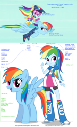 Size: 1280x2120 | Tagged: safe, artist:deathnyan, artist:eagle1division, artist:geometrymathalgebra, screencap, rainbow dash, equestria girls, friendship games, analysis, female, height, humans riding ponies, math, riding, science, size comparison