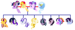 Size: 1419x571 | Tagged: alicorn, alicornified, alicorn oc, alternate hairstyle, artist:iesbeans, ear piercing, earring, family tree, female, jewelry, lesbian, magical lesbian spawn, oc, oc:calliope chandra, oc:harmony, oc:lucero, oc:lunar eclipse, oc:morning glow, oc:nocturnia, oc:sigil, oc:solana, offspring, ot4, parents:startrix, parents:sunsetsparkle, parent:starlight glimmer, parents:twistarlight, parents:twixie, parent:sunset shimmer, parent:trixie, parent:twilight sparkle, piercing, pony, race swap, safe, scar, shimmercorn, shipping, shipping chart, starlicorn, starlight glimmer, startrix, sunset shimmer, sunsetsparkle, suntrix, trixie, trixlight starset, twilight's counterparts, twilight's harem, twilight sparkle, twilight sparkle (alicorn), twistarlight, twixie, xk-class end-of-the-world scenario