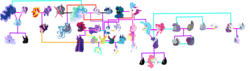 Size: 7000x2000 | Tagged: absurd res, adopted, adopted offspring, adoption, alternate universe, artist:webkore, broken horn, celestibra, classical hippogriff, cousins, crack shipping, divorce, equestria girls ponified, family tree, female, gay, genealogy, gildastone, good king sombra, half-siblings, hippogriff, interspecies offspring, king sombra, lesbian, limestone pie, long description, lunatrix, luxie, magical gay spawn, magical lesbian spawn, male, maud pie, my little pony: the movie, next generation, night light, nightvelvet, oc, oc:cloudy skies, oc:cosmic wish, oc:dazzling dawn, oc:dizzy spells, oc:glam rock, oc:homebrew, oc:lymph, oc:moon pie, oc:nova, oc:onyx, oc:party cannon surprise, oc:perfect play, oc:sirens call, oc:toolaroo, offspring, parent:double diamond, parent:gilda, parent:king sombra, parent:limestone pie, parent:party favor, parent:pharynx, parent:pinkie pie, parent:princess celestia, parent:princess ember, parent:princess luna, parent:princess skystar, parent:rarity, parents:celestibra, parent:sci-twi, parents:luxie, parent:spike, parents:raripie, parents:scitwishimmer, parents:skypie, parents:starluna, parents:startrix, parents:sunsetsparkle, parent:starlight glimmer, parents:tempestlight, parents:thoraxspike, parent:sunset shimmer, parent:tempest shadow, parent:thorax, parent:trixie, parent:twilight sparkle, pharynx, pinkie pie, polyamory, ponified, pony, princess cadance, princess celestia, princess ember, princess flurry heart, princess luna, princess skystar, queen novo, raripie, rarity, rover, safe, sci-twi, scitwishimmer, shining armor, shiningcadance, shipping, silverbelle, silver spoon, simple background, skypie, spike, starlight glimmer, starluna, starlunatrix, startrix, startrixluna, straight, sunset shimmer, sunsetsparkle, sweetie belle, tempestlight, tempest shadow, thorax, thoraxspike, transparent background, trixie, twilight sparkle, twilight velvet, velestia, wall of tags