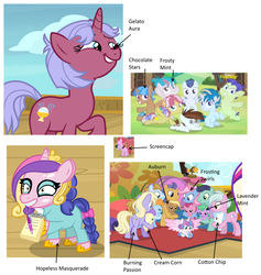 Size: 2147x2266   Tagged: safe, edit, edited screencap, screencap, cloudy winds, coconut palm, cotton chip, cranberry pit, cream puff, grape stem, kettle corn, mocha berry, pipsqueak, power chord, princess cadance, princess flurry heart, raspberry sorbet, rumble, scribble pad, skeedaddle, tulip swirl, alicorn, earth pony, pegasus, pony, unicorn, marks and recreation, once upon a zeppelin, baby, baby pony, cadance mask, colt, cropped, female, filly, foal, male, mare, name suggestions, screencap (pony), stallion