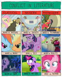 Size: 700x860 | Tagged: a canterlot wedding, applejack, bear, big macintosh, conflict in literature, edit, editor:moonatik, fall weather friends, fluttershy, harry, lesson zero, literature, make new friends but keep discord, meme, nightmare moon, pinkie pie, rainbow dash, safe, screencap, señor huevos, starlight glimmer, the cutie map, the cutie re-mark, the super speedy cider squeezy 6000, tree hugger, twilight sparkle