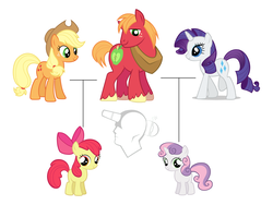 Size: 3000x2250 | Tagged: apple bloom, applecest, applejack, applemac, big macintosh, family tree, female, headcanon, incest, male, pony, rarimac, rarity, redneck incest, safe, shipping, straight, sweetie belle