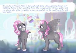 Size: 3346x2343   Tagged: safe, artist:lucky dragoness, oc, oc only, oc:cream pie, pegasus, pony, alias, genderfluid, reference sheet