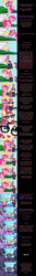 Size: 2000x15371 | Tagged: safe, artist:mlp-silver-quill, moondancer, pinkie pie, twilight sparkle, alicorn, earth pony, pony, unicorn, comic:pinkie pie says goodnight, absurd resolution, comic, female, fourth wall, helmet, looking at you, mare, meta, probe, science, she blinded me with science, that pony sure does love breaking the fourth wall, that pony sure does love science, twilight sparkle (alicorn), twilight's canterlot home