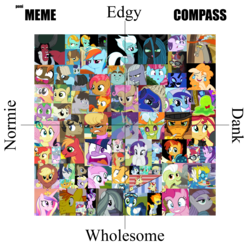 Size: 3000x3000 | Tagged: alicorn, apple bloom, applejack, a royal problem, babs seed, big macintosh, bon bon, brightbutter, bright mac, button mash, caramel, carrot cake, carrot crunch, carrot cup, changedling, changeling, cheese sandwich, chiffon swirl, collage, colt, cup cake, derpy hooves, diamond tiara, dinky hooves, discord, doctor whooves, draconequus, dumbbell, dungeons and discords, earth pony, edit, edited screencap, equestria girls, faic, featherweight, female, filly, filthy rich, flam, fleetfoot, flim, flim flam brothers, fluttershy, foal, granny smith, high winds, hoops, king sombra, king thorax, lightning dust, limestone pie, lord tirek, lyra heartstrings, make new friends but keep discord, male, marble pie, mare, maud pie, mayor mare, minuette, moondancer, ms. harshwhinny, pear butter, pegasus, pinkie pie, political compass, pony, princess cadance, princess celestia, princess luna, queen chrysalis, rarity, safe, scare master, scootaloo, screencap, shining armor, silver lining, silver spoon, silver zoom, smooze, snails, snips, soarin', spitfire, stallion, starlight glimmer, sunburst, sunset shimmer, surprise, sweetie belle, sweetie drops, the cutie map, the cutie re-mark, the perfect pear, thorax, three's a crowd, time turner, truffle shuffle, twilight's kingdom, twilight sparkle, twilight sparkle (alicorn), unicorn, wall of tags, wonderbolts