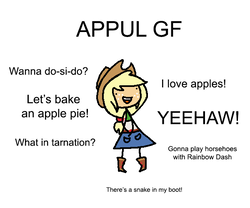 Size: 600x500 | Tagged: apple, applejack, apple pie, appul, artist:rawrienstein, baking, blonde, bronybait, cute, dancing, equestria girls, food, happy, ideal gf, meme, pie, safe, simple background, smiling, solo, stick figure, that pony sure does love apples, there's a snake in my boot, toy story, what in tarnation, white background, woody, yeehaw