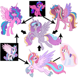 Size: 2100x2100 | Tagged: safe, artist:chelseawest, artist:gihhbloonde, artist:pufuletika-mlp, princess flurry heart, oc, oc:melody aurora, oc:mistral violet, alicorn, adult, alicorn oc, cousins, female, fusion, fusion diagram, hexafusion, offspring, older, parent:flash sentry, parent:princess cadance, parent:shining armor, parent:twilight sparkle, parents:flashlight, parents:shiningcadance, sisters