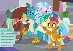 Size: 647x455 | Tagged: safe, edit, edited screencap, screencap, gallus, ocellus, sandbar, silverstream, smolder, yona, changedling, changeling, classical hippogriff, dragon, earth pony, griffon, hippogriff, pony, yak, derpibooru, the hearth's warming club, bow, cloven hooves, colored hooves, derpimilestone, dragoness, female, hair bow, hug, jewelry, male, meta, milestone, monkey swings, necklace, student six, tags, teenager