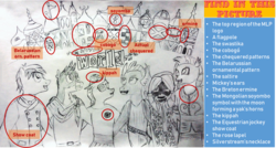 Size: 1353x725 | Tagged: answer key, gallus, kippah, ocellus, pencil drawing, safe, sandbar, silverstream, smolder, spoiler:s09, student six, traditional art, yona