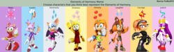 Size: 4000x1193 | Tagged: safe, artist:donamorteboo, artist:foxboy2015, applejack, fluttershy, pinkie pie, rainbow dash, rarity, starlight glimmer, sunset shimmer, twilight sparkle, alternate mane seven, amy rose, blaze the cat, crossover, cutie mark, element of courage, element of generosity, element of honesty, element of justice, element of kindness, element of laughter, element of loyalty, element of magic, elements of harmony, mane eight, mane six, meme, rouge the bat, shade the echidna, sonic boom, sonic the hedgehog (series), sticks the badger, tikal, tikal the echidna, wave the swallow, zooey