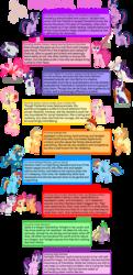 Size: 940x1943 | Tagged: safe, apple bloom, applejack, fluttershy, pinkie pie, rainbow dash, rarity, scootaloo, spike, starlight glimmer, sweetie belle, twilight sparkle, alicorn, dragon, earth pony, pegasus, pony, unicorn, ball, beach chair, broom, buckball, buckball uniform, captain jackbeard, chicken dance, clothes, cutie mark, cutie mark crusaders, dynamic dash, female, filly, male, mane seven, mane six, mare, meme, pinkie clone, rariball, raristocrat, rose dewitt bukater, scroll, sunglasses, text, the cmc's cutie marks, titanic, tongue out, trait, traits, twilight sparkle (alicorn), uniform, wonderbolts uniform