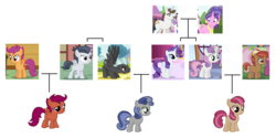 Size: 3364x1676 | Tagged: safe, artist:3d4d, screencap, button mash, cookie crumbles, hondo flanks, rarity, rumble, scootaloo, sweetie belle, thunderlane, oc, earth pony, pegasus, pony, unicorn, hurricane fluttershy, colt, cookieflanks, cropped, family, family tree, female, filly, foal, male, mare, offspring, parent:button mash, parent:rarity, parent:rumble, parent:scootaloo, parent:sweetie belle, parent:thunderlane, parents:rarilane, parents:rumbloo, parents:sweetiemash, rarilane, recolor, rumbloo, shipping, stallion, straight, sweetiemash