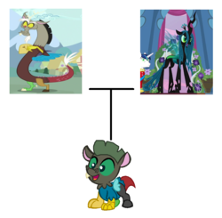Size: 956x936 | Tagged: artist:3d4d, discolis, discord, family, family tree, female, hybrid, interspecies offspring, male, oc, offspring, parent:discord, parent:queen chrysalis, parents:discolis, queen chrysalis, safe, shipping, straight