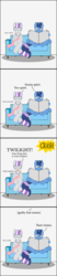 Size: 887x4255 | Tagged: artist:planetkiller, comic, couch, crossed legs, descriptive noise, english, knitting, newspaper, night light, offscreen character, pony, reading, safe, simple background, sitting, spreading, spread legs, text, twilight velvet, underhoof