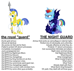 Size: 1359x1304 | Tagged: safe, artist:feitaru, artist:magister39, editor:moonatik, rainbow dash, bat pony, pony, the cutie re-mark, alternate hairstyle, alternate timeline, armor, bat ponified, comparison, comparison trolling, meme, mohawk, night guard dash, nightmare takeover timeline, op is a duck, op is trying to start shit, op is wrong, op started shit and op is laughing at you, race swap, royal guard, short hair, simple background, transparent background, vector