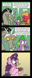 Size: 1309x3108 | Tagged: safe, artist:bobthedalek, big macintosh, discord, spike, sugar belle, draconequus, dragon, earth pony, pony, unicorn, the break up breakdown, bad end, choking, comic, didn't think this through, eeyup, female, food, green background, grimderp, male, mare, paper, pie, reality ensues, simple background, stallion, unamused, vein bulge, yellow background