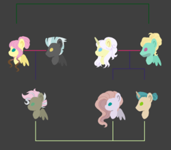 Size: 843x741 | Tagged: artist:justanotherfan-trash, canon x oc, family, family tree, female, fluttershy, male, oc, parents:canon x oc, parents:thundershy, parent:zephyr breeze, safe, shipping, straight, thunderlane, thundershy, zephyr breeze
