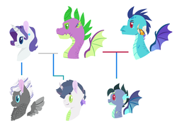 Size: 1616x1148 | Tagged: artist:onedayhm, chest fluff, divorced, dracony, dragon, dragon oc, emberspike, family tree, female, horn ring, hybrid, interspecies offspring, male, mare, oc, oc:agate, oc:broken jewel, oc:timotheo ruby, offspring, older, older spike, parent:princess ember, parent:rarity, parents:emberspike, parent:spike, parents:sparity, parent:unknown, pegasus, pony, princess ember, rarity, safe, shipping, simple background, spike, stallion, straight, unicorn, white background, winged spike