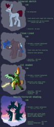 Size: 2225x5215 | Tagged: safe, artist:omegapex, oc, oc only, oc:acorn, oc:lock down, oc:omega, anthro, earth pony, pegasus, unguligrade anthro, unicorn, advertisement, angry, commission info, price sheet, shield, sword, weapon, wings