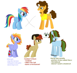Size: 1234x1164 | Tagged: safe, artist:nintendoponyaddict, cheese sandwich, rainbow dash, oc, oc:fondue fetlock, oc:metal mozzerella, oc:stilton synth, earth pony, pegasus, pony, base used, beanie, breedable, cheesedash, choker, family, female, hat, male, mare, offspring, parent:cheese sandwich, parent:rainbow dash, parents:cheesedash, shipping, simple background, spiked choker, stallion, straight, tattoo, transparent background