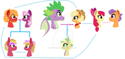 Size: 1024x484 | Tagged: safe, artist:dusk-wind24, apple bloom, applejack, big macintosh, cheerilee, spike, tender taps, oc, dracony, hybrid, applespike, cheerimac, family, family tree, female, interspecies offspring, male, offspring, parent:applejack, parent:big macintosh, parent:cheerilee, parent:spike, parents:applespike, parents:cheerimac, shipping, straight, tenderbloom