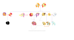 Size: 1024x558 | Tagged: safe, artist:sliverdusk95, apple bloom, applejack, big macintosh, bright mac, caramel, double diamond, fluttershy, pear butter, sugar belle, tender taps, oc, applediamond, brightbutter, carajack, family, family tree, female, fluttermac, male, offspring, parent:apple bloom, parent:applejack, parent:big macintosh, parent:caramel, parent:double diamond, parent:sugar belle, parent:tender taps, parents:applediamond, parents:carajack, parents:sugarmac, parents:tenderbloom, shipping, straight, sugarmac, tenderbloom